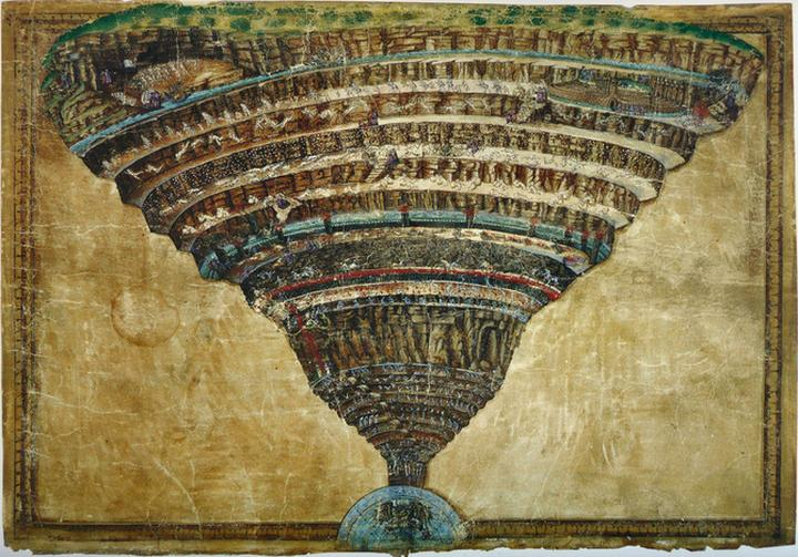 The betrayal in Dante's Inferno and in the Arabian Nights