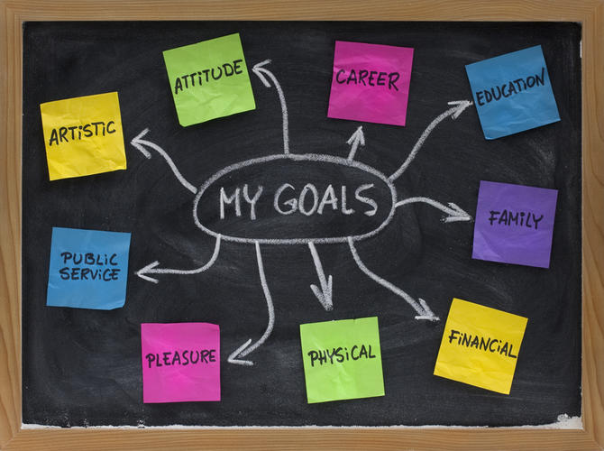 Setting and Achieving Goals. Memory Techniques